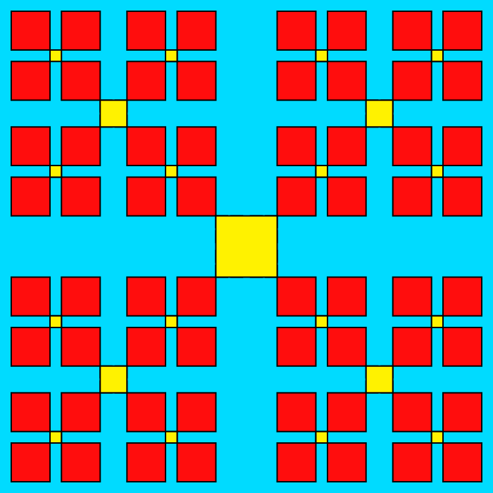In this example, we set the side-to-side ratio to 2.2 and generate a bright fourth-order Connected Dust fractal. With these options, the side of the red squares is 2.2⁴⁻¹ = 2.2³ ≈ 10 times smaller than the side of the initial square. Yellow squares connect the red squares together and have different sizes at different recursive levels. We also add 15-pixel padding and draw the dust on a cyan color background.