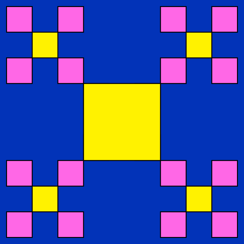 This example illustrates a four-color version of the Connected Dust fractal. It recurses three times on an 800x800px canvas with 20-pixel padding and produces 21 vertex-to-vertex connected squares of various sizes. It uses a Klein-blue color for the background, pink-flamingo color for the four side squares, yellow color for the central squares and black for the square outline.