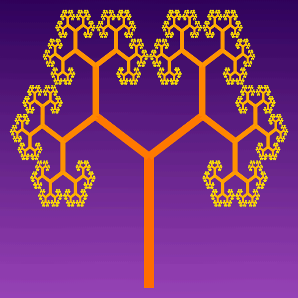 This is an example of a symmetric binary self-contacting golden fractal tree of 14th order. Let's dissect the meaning of all words used in the title. First, it's symmetric because we use the same bending angle for all branches (equal to 60 degrees). It's binary because it has two branches (there are also other canopies and trees with more branches). Then, it's self-contracting as the twig tips of the left and right branches touch but do not overlay. It's also golden as the branching factor is equal to the value of the golden ratio conjugate Φ = 1/φ = 0.618… (which, surprisingly is also equal to φ-1). Finally, it's the 14th order as it has been iterated 14 times. If you look closely, you can see that the curve on the tree between the rightmost top point and the leftmost top forms a golden Koch curve. But wait, there's more! If you look even more carefully, you'll spot that there's a golden Cantor set hanging in there. The top points of this tree form a middle Cantor set, as is the case for all other self-contacting trees with branching angle less than 135 degrees.