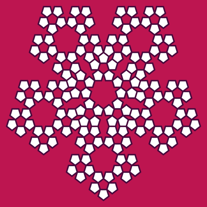 In this example, we generate a partial Sierpinski pentaflake. The word partial here means it's not fully filled but just partially with an extra pentagon recursively placed in the middle of the original five pentagons. In this type of fractal, the number of pentagons increases as follows: 1 → 6 → 6×5 → 6×5×5 → … → 6×5^(n-2). We draw the fractal at a recursive depth of 4, so there are 150 pentagons in this drawing. We've also turned the pentaflake upside down. The canvas is set to a square of 700×700 pixels in size, the line is 5 pixels and padding is 20 pixels.