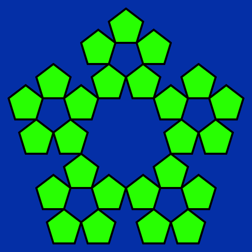 In this example, we select five pentagons as the base figure for the Sierpinski pentaflake. This fractal type starts with 1 pentagon at the 1st iteration step, at the second iteration step there are 5 pentagons, at the third – 25 (5×5), at the fourth – 125 (5×5×5). At the n-th step, there are 5^(n-1) pentagons. We display the third iteration step, which has 25 pentagons all connected vertex-to-vertex. We paint them in harlequin-green color, add a black 4px border around them, and fill the background with klein-blue color.